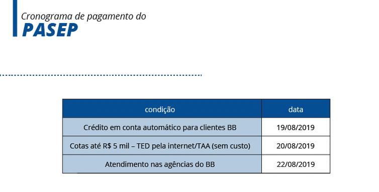 Foto: Divulgação/Agência Brasil