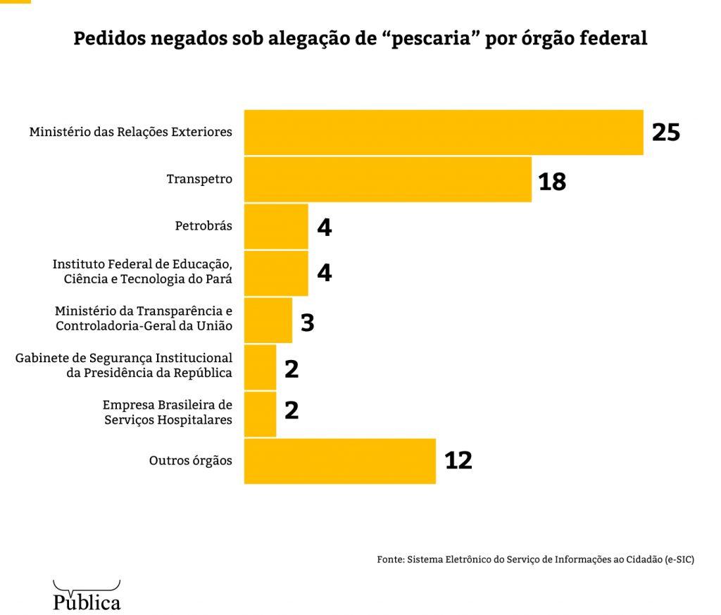 (Imagem: Agência Pública